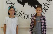 Dňa 20. septembra 2021 sa žiaci našej školy Nelka Ridzoňová a Tomáš Fehérpataky zúčastnili krajského kola suťaže Hviezdoslavov Kubín. Úspešne […]